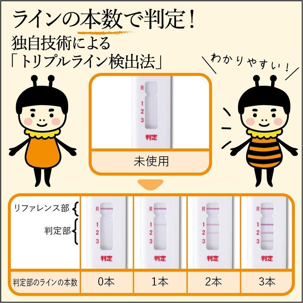 テスト 使い方 ドゥー デジタルテスターの使い方を線を挿すところから解説